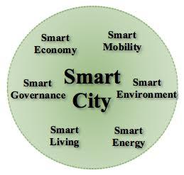 smart cities 1