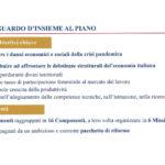 Presentazione PNRR1_Pagina_02