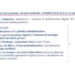 Presentazione PNRR1_Pagina_05