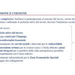 Presentazione PNRR1_Pagina_09