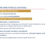Presentazione PNRR1_Pagina_12