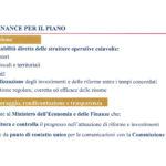 Presentazione PNRR1_Pagina_15