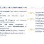 Presentazione PNRR1_Pagina_16