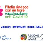 asl roma 4_ vaccinazione asl regione